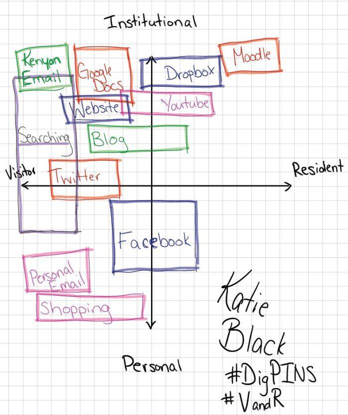 KatieBlack_VandR